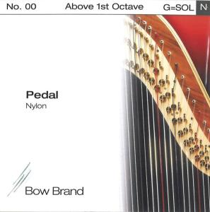 TOP OCTAVE G CONCERT NYLON