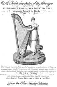 Complete Demonstration of the Harp - J B Mayer